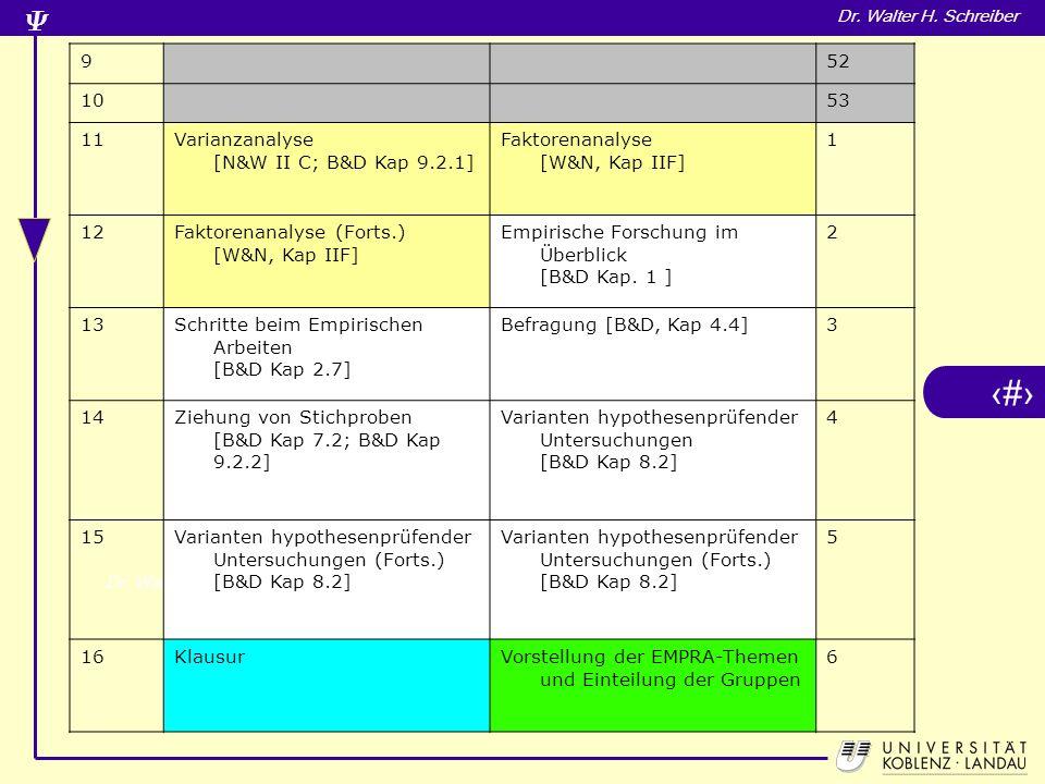 9 52. 10. 53. 11. Varianzanalyse [N&W II C; B&D Kap 9.2.1] Faktorenanalyse [W&N, Kap IIF] 1.